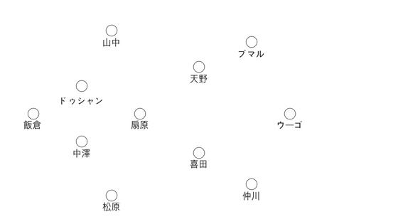 マリノス 湘南ベルマーレ 横浜F・マリノス スタメン システム 試合分析
