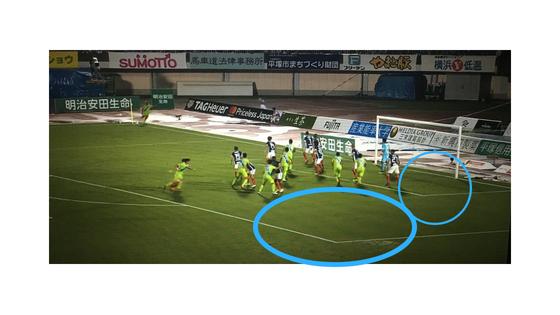 マリノス 横浜F・マリノス 湘南ベルマーレ Jリーグ 試合 試合分析 課題 ディフェンス 面 オフェンス サッカー セットプレー