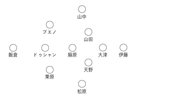 横浜F・マリノス 鹿島アントラーズ 試合 分析 Jリーグ サッカー 解説 攻撃 オフェンス 守備 ディフェンス 新加入