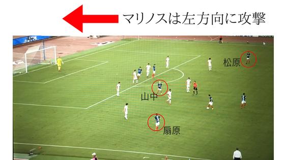 横浜F・マリノス 名古屋グランパス サッカー Jリーグ 試合 分析 解説 勝利 敗北 選手
