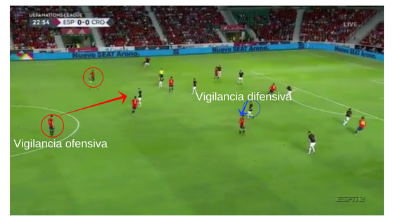 サッカー 用語 スペイン 単語 プレー 警戒 日本語 時間 稼ぎ ゆっくり 対応 攻撃 守備