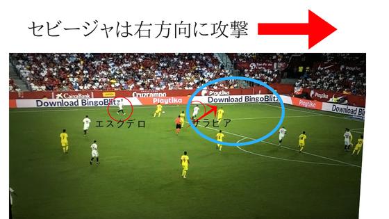 セビージャ ビジャレアル リーガ・エスパニョーラ スペイン サッカー 試合 試合分析 オフェンス 攻撃 ディフェンス 守備 解説 詳しく