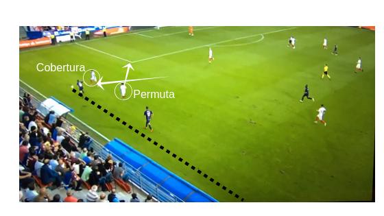 スペイン語 サッカー用語 単語 プレー アクション 守備 カバーリング コベルトゥーラ ペルムータ 方法