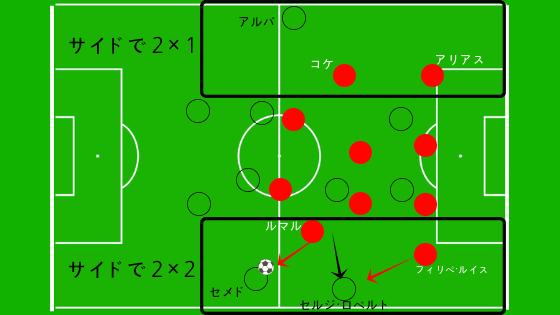 アトレティコ・マドリード バルセロナ 試合分析 スペイン サッカー リーガ リーガ・エスパニョーラ 戦術 解説 学び 考察 戦略