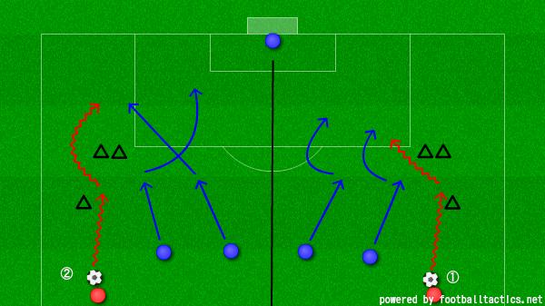 サッカー ディフェンス 練習 メニュー トレーニング やり方 守る 守備 集団 個人